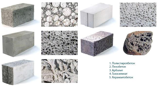 Виды бетонов легкого типа
