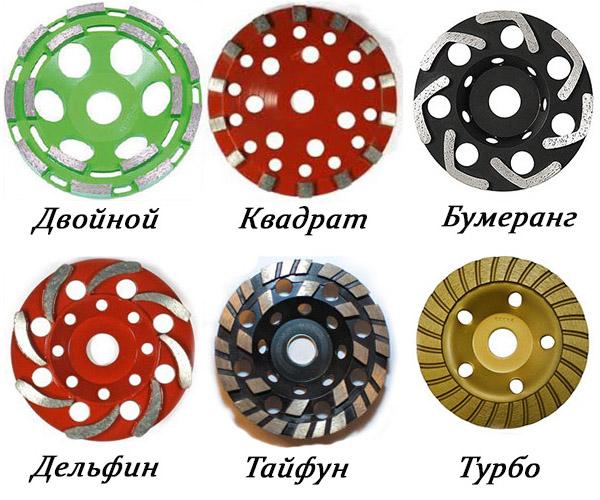 Виды дисков