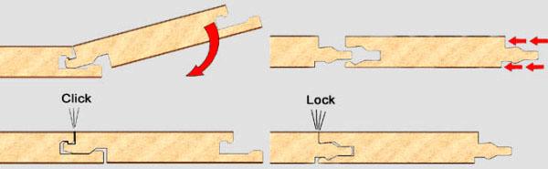 Замки Click и Lock