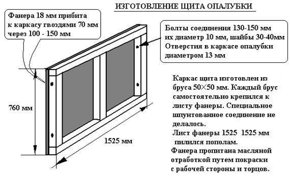 Изготовление щитов для опалубки