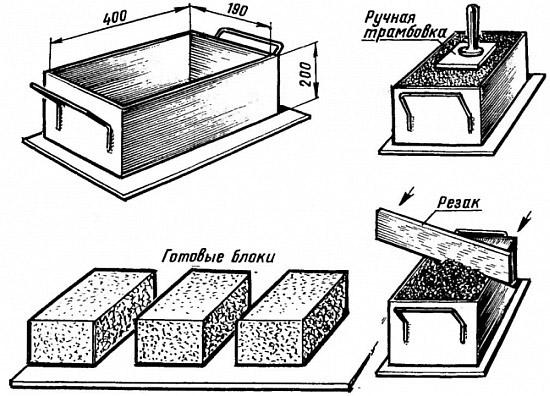 Самодельные блоки из бетона