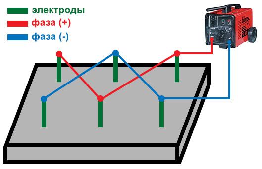 Схема действия трансформатора