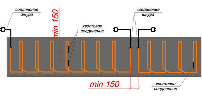 Схема закладки кабеля