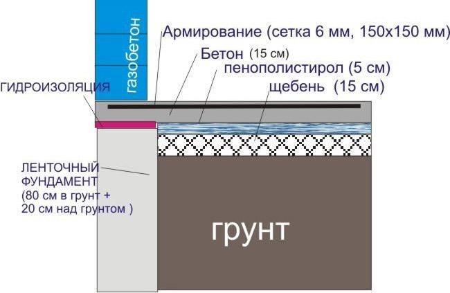 Схема монолитного основания