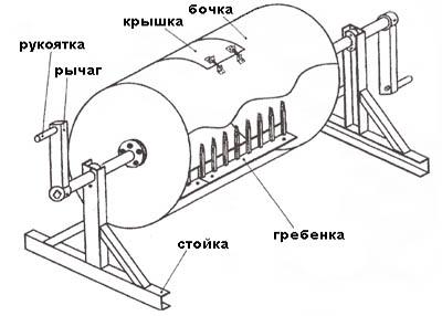 Схема бетономешалки из бочки