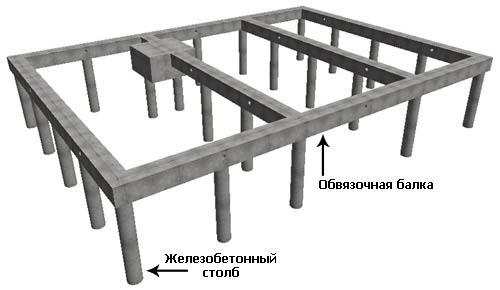 Схема свайно-ростверкового основания