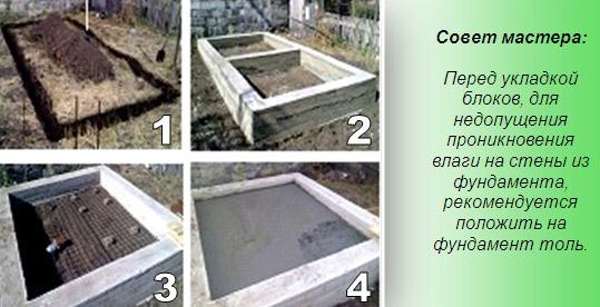 Нюансы строительства бани