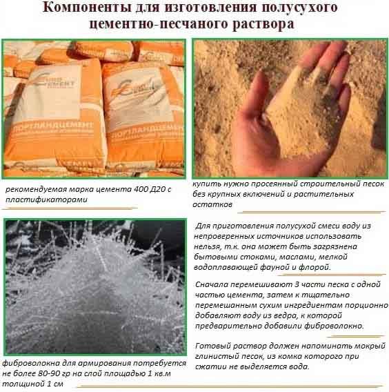 Приготовление цементно-песчаного раствора