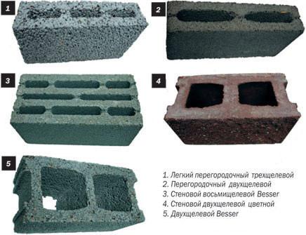 Разновидности блоков на основе керамзита