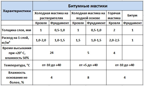 характеристики Академический расход бруска на 1 м2 при облицовке мдф тушенку