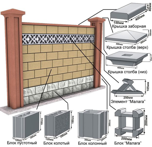 Схема кладки шлакоблоков