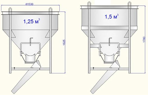 Схема конструкции «колокольчик»