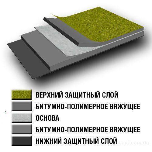Схема листа рубероида