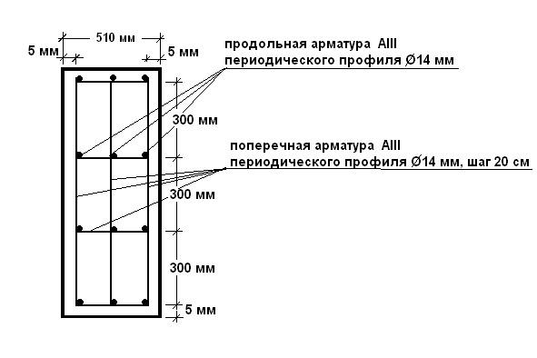Схема укладки арматуры