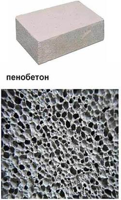 Структура пеноблока
