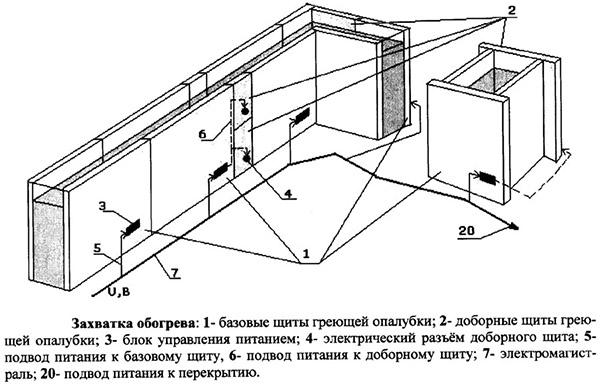 Схема греющей опалубки