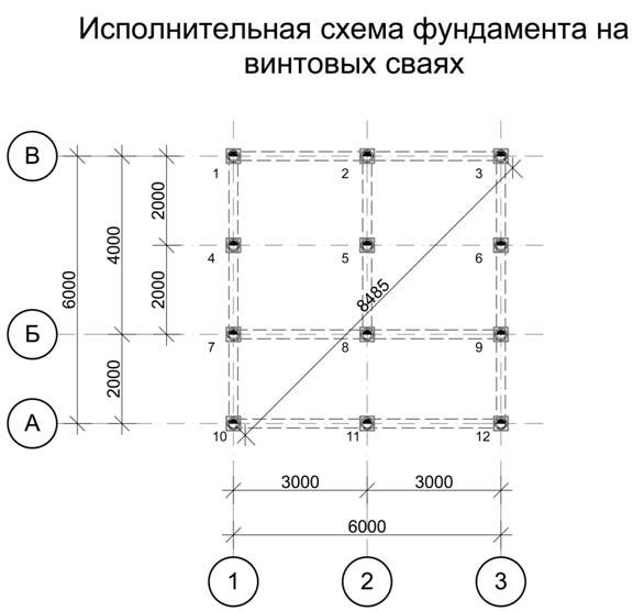 Схема свайной основы для дома