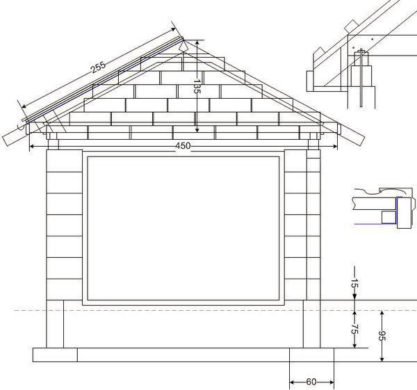 Сайты проектов гаражей