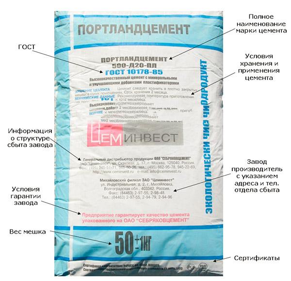 Маркировка на мешке с цементом