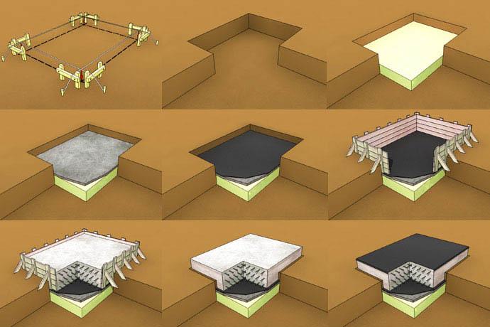 Пошаговое строительство фундамента