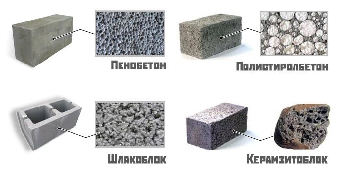 Структура стройматериалов