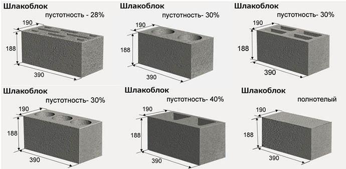 Виды блоков из шлакобетона