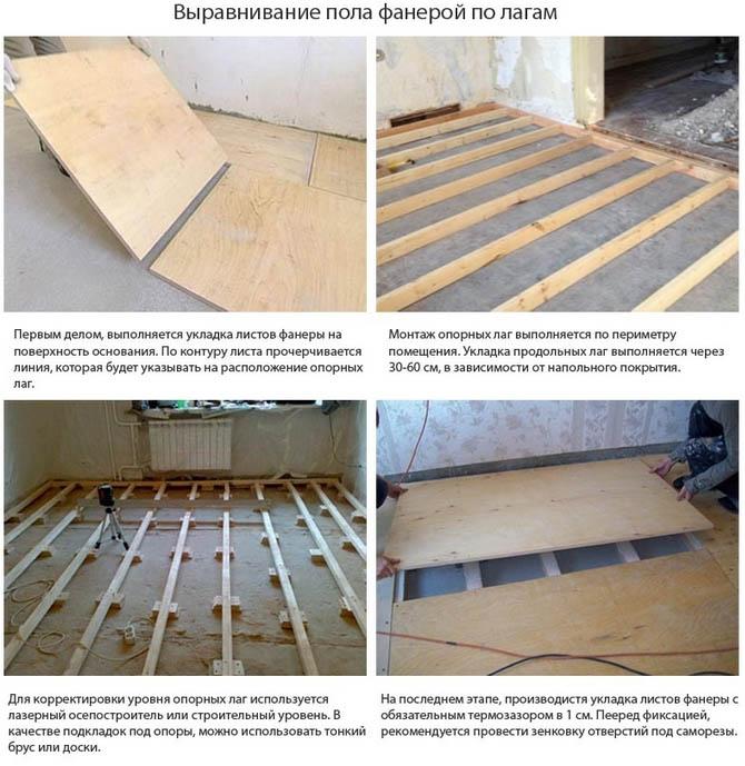 Развязка нового моста в балаково схема