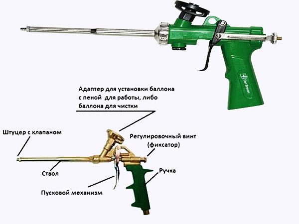 Применение пистолета для пены-цемента