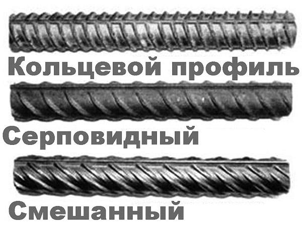 Профили арматурных прутьев