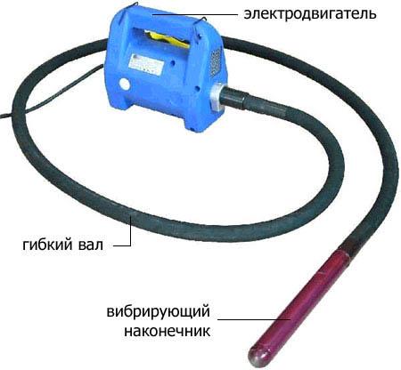 Схема устройства вибратора