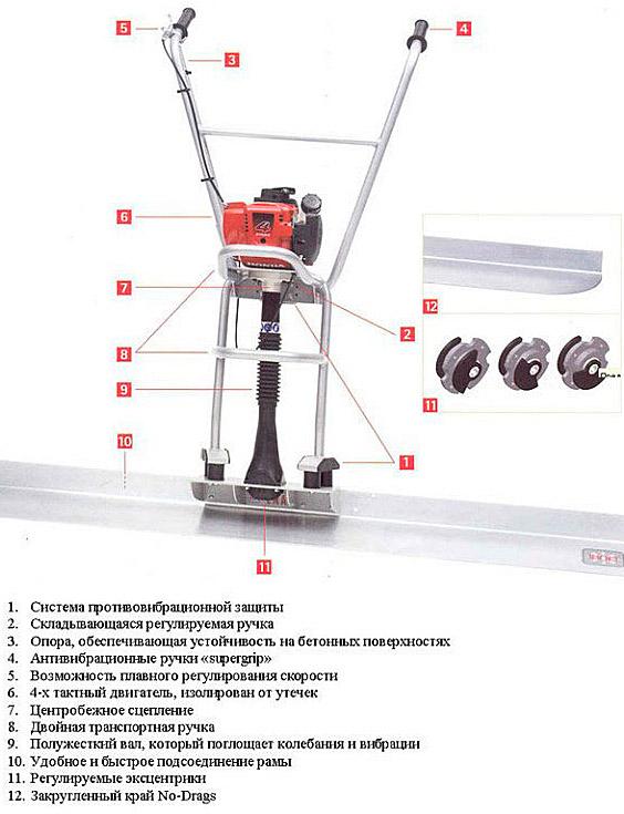 Схема устройства виброрейки