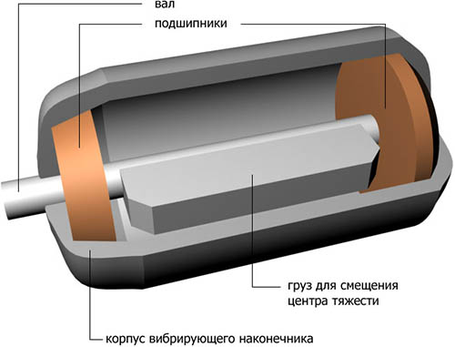 Устройство наконечника вибратора