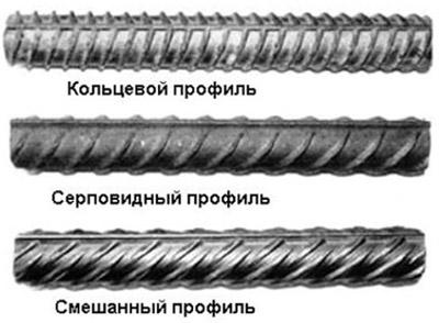 Виды прутьев из металла