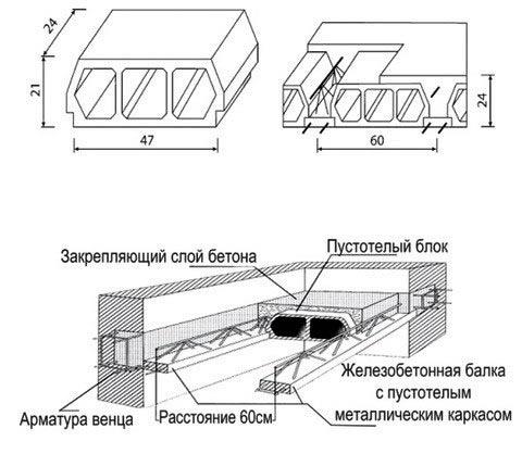 Конструкция Терива