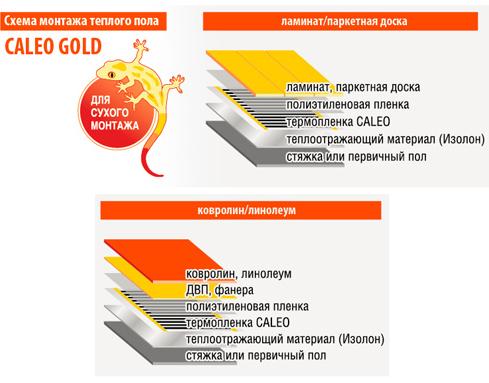 Пленочный пол Caleo Gold