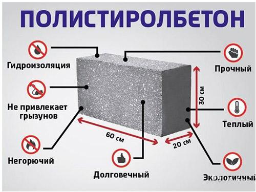 Плюсы строительных блоков