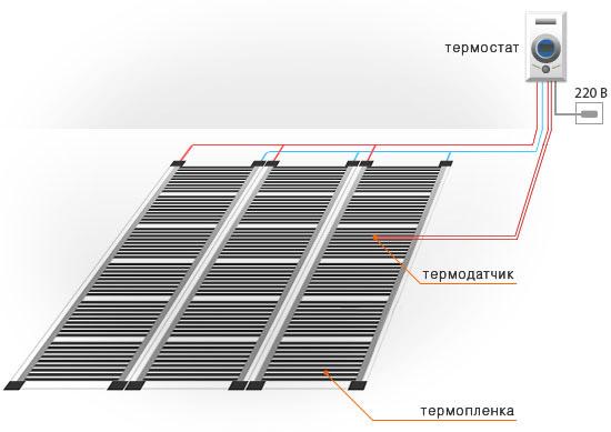 Подключение к терморегулятору