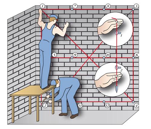 Разметка для отделки стены