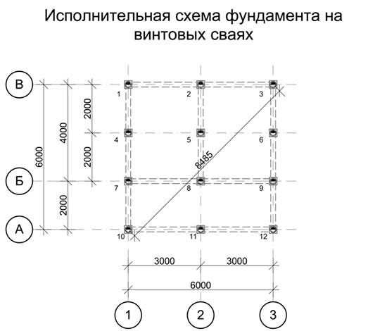 Разметка площадки основания