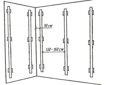 Расстояние между рейками