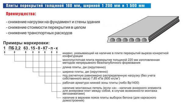 Общая характеристика плит перекрытий трубы железобетонные под дорогу