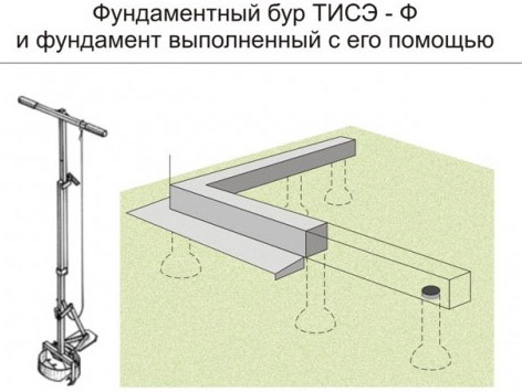 Бур ТИСЭ-Ф