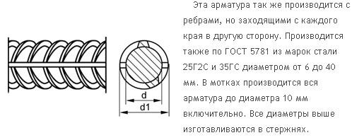Металлопрокат А3