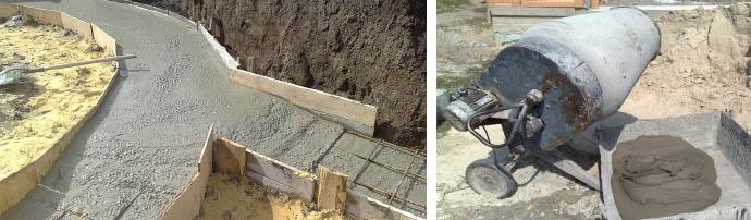 Объем бетона для заливки фундамента
