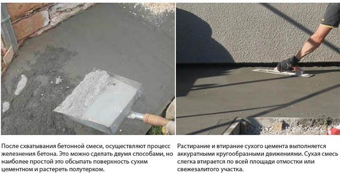 Процесс железнения цементом