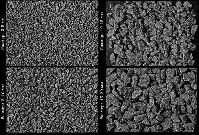 Размеры гранул