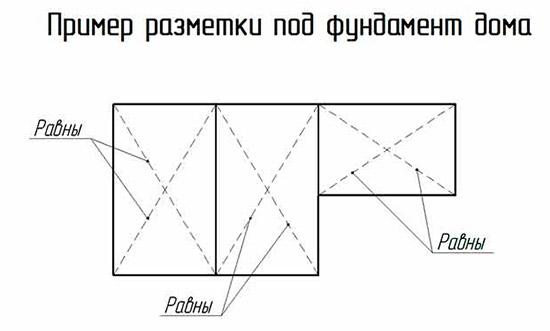 Разметка основы неправильной формы
