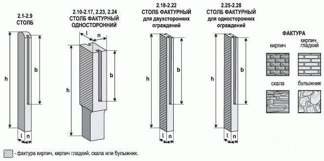 Разновидности готовых столбиков