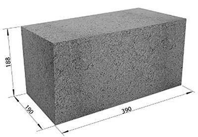 Реальный размер блока