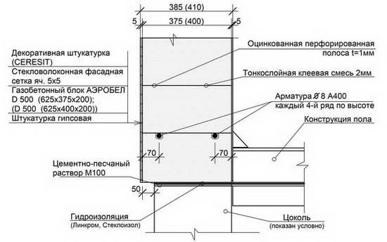 Схема кладки газоблоков